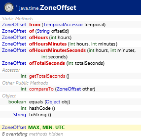 java.time.ZoneOffset
