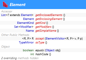 javax.lang.model.element.Element